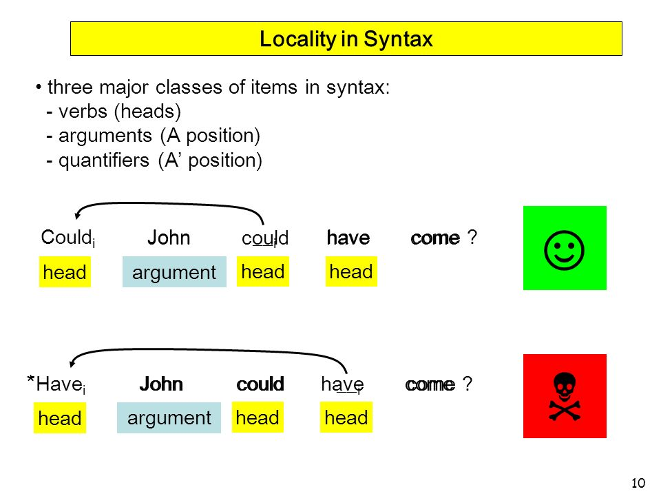 10 Locality in Syntax three major classes of items in syntax: - verbs (heads) - arguments (A position) - quantifiers (A position) Could i John __ i ha