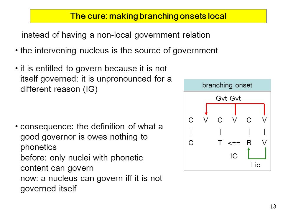 13 CVCVC V ||| | CTR V Gvt Lic branching onset <== IG the intervening nucleus is the source of government Gvt instead of having a non-local government