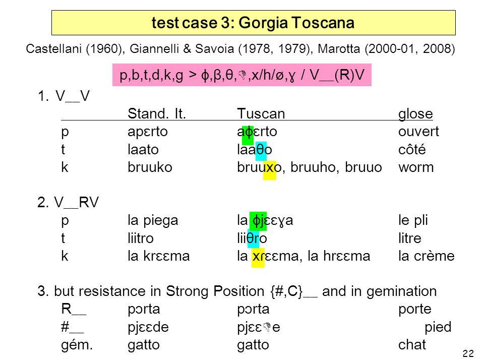 22 test case 3: Gorgia Toscana Castellani (1960), Giannelli & Savoia (1978, 1979), Marotta (2000-01, 2008) 1.V__V Stand. It.Tuscanglose papɛrtoaɸɛrtoo