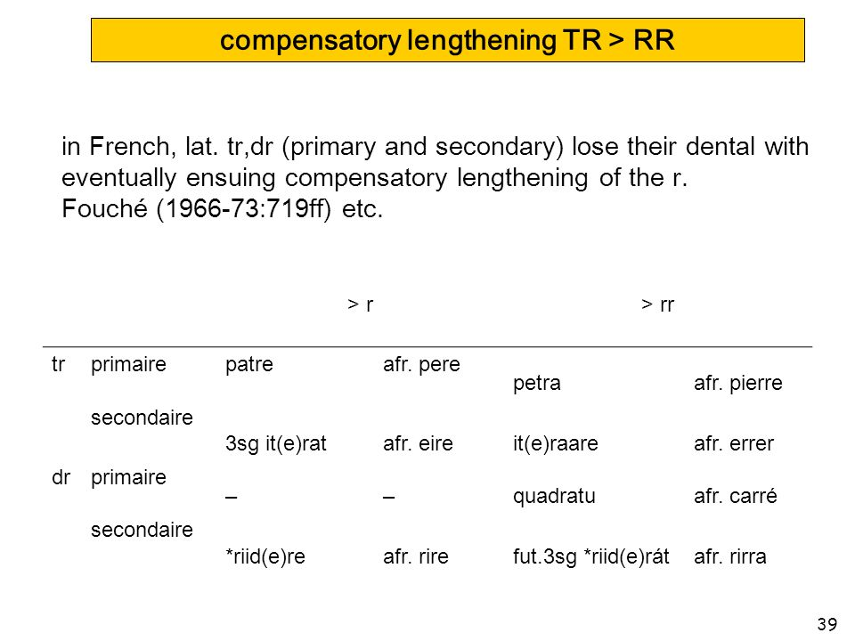 39 compensatory lengthening TR > RR in French, lat. tr,dr (primary and secondary) lose their dental with eventually ensuing compensatory lengthening o
