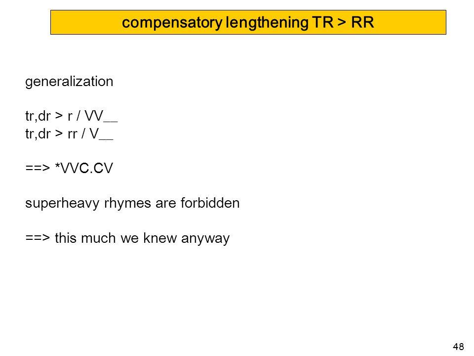 48 compensatory lengthening TR > RR 1) tr,dr > r / VV__ generalization tr,dr > r / VV__ tr,dr > rr / V__ ==> *VVC.CV superheavy rhymes are forbidden =