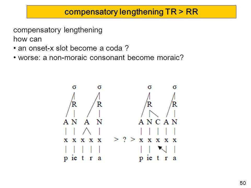 50 compensatory lengthening TR > RR 1) tr,dr > r / VV__ compensatory lengthening how can an onset-x slot become a coda ? worse: a non-moraic consonant