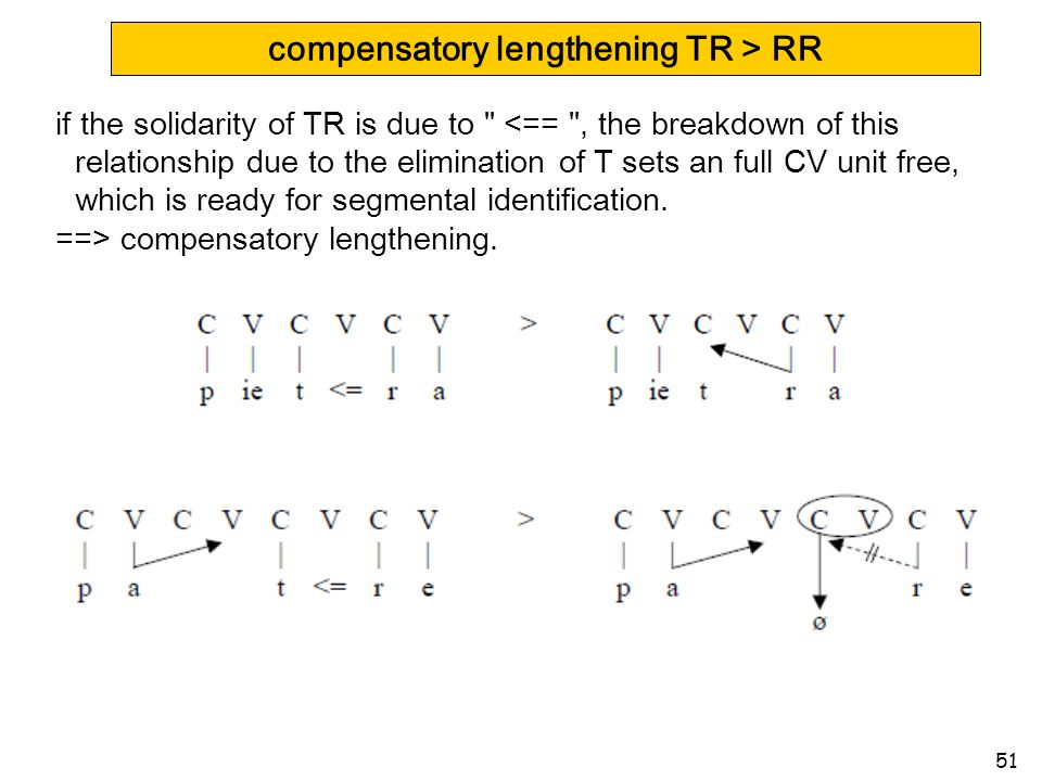 51 compensatory lengthening TR > RR 1) tr,dr > r / VV__ if the solidarity of TR is due to