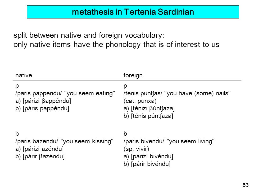 53 metathesis in Tertenia Sardinian 1) tr,dr > r / VV__ split between native and foreign vocabulary: only native items have the phonology that is of i