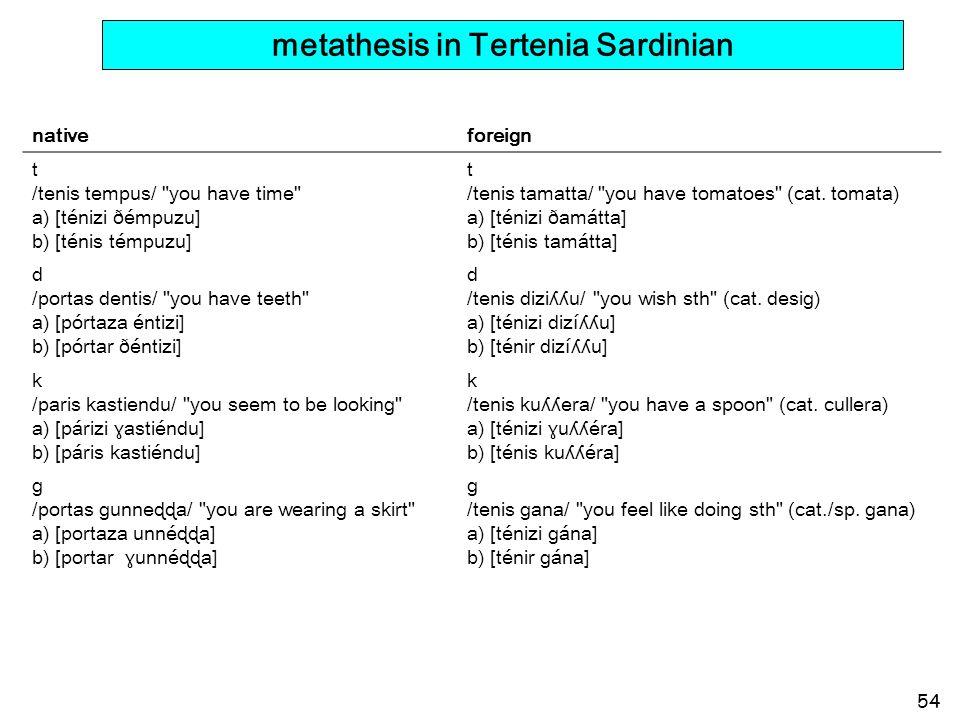 54 metathesis in Tertenia Sardinian 1) tr,dr > r / VV__ nativeforeign t /tenis tempus/