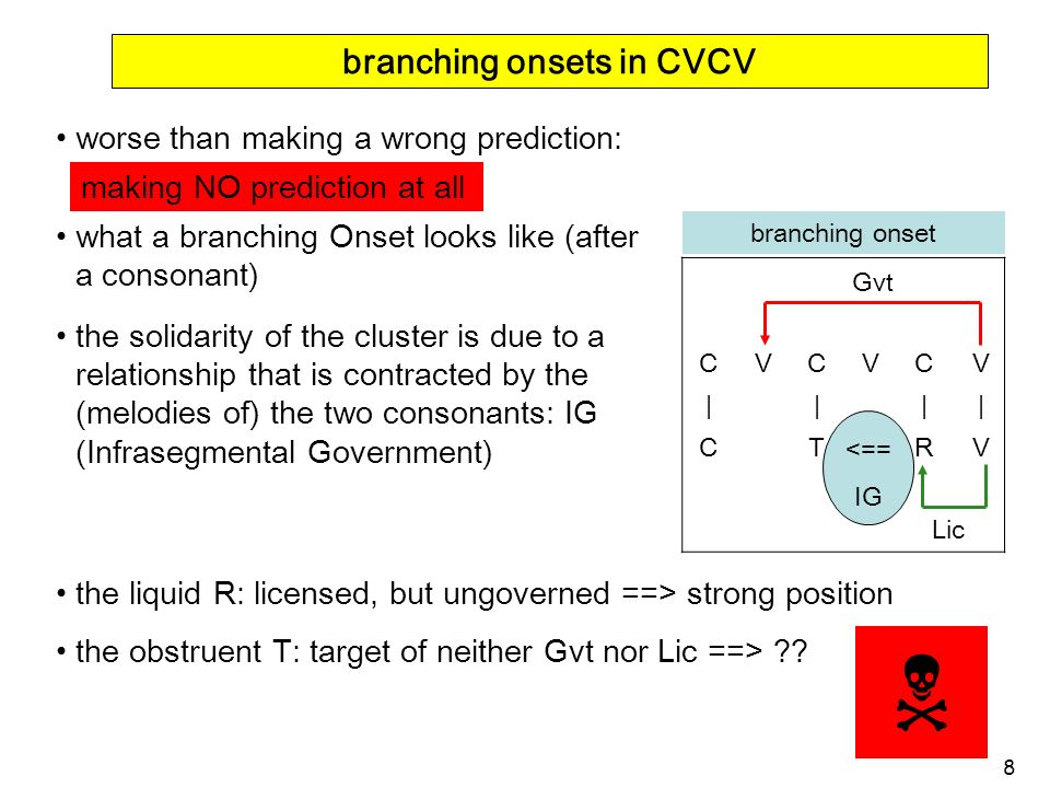 8 CVCVC V ||| | CTR V worse than making a wrong prediction: Gvt Lic branching onset <== IG the liquid R: licensed, but ungoverned ==> strong position