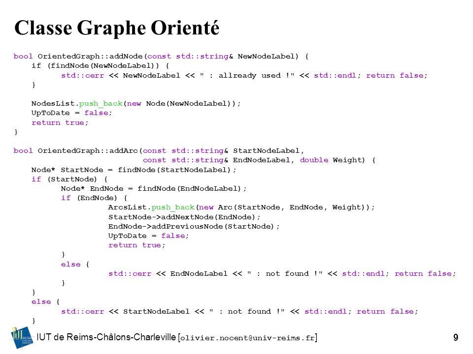 IUT de Reims-Châlons-Charleville [ olivier.nocent@univ-reims.fr ]9 Classe Graphe Orienté bool OrientedGraph::addNode(const std::string& NewNodeLabel) { if (findNode(NewNodeLabel)) { std::cerr << NewNodeLabel << : allready used ! << std::endl; return false; } NodesList.push_back(new Node(NewNodeLabel)); UpToDate = false; return true; } bool OrientedGraph::addArc(const std::string& StartNodeLabel, const std::string& EndNodeLabel, double Weight) { Node* StartNode = findNode(StartNodeLabel); if (StartNode) { Node* EndNode = findNode(EndNodeLabel); if (EndNode) { ArcsList.push_back(new Arc(StartNode, EndNode, Weight)); StartNode->addNextNode(EndNode); EndNode->addPreviousNode(StartNode); UpToDate = false; return true; } else { std::cerr << EndNodeLabel << : not found ! << std::endl; return false; } else { std::cerr << StartNodeLabel << : not found ! << std::endl; return false; }