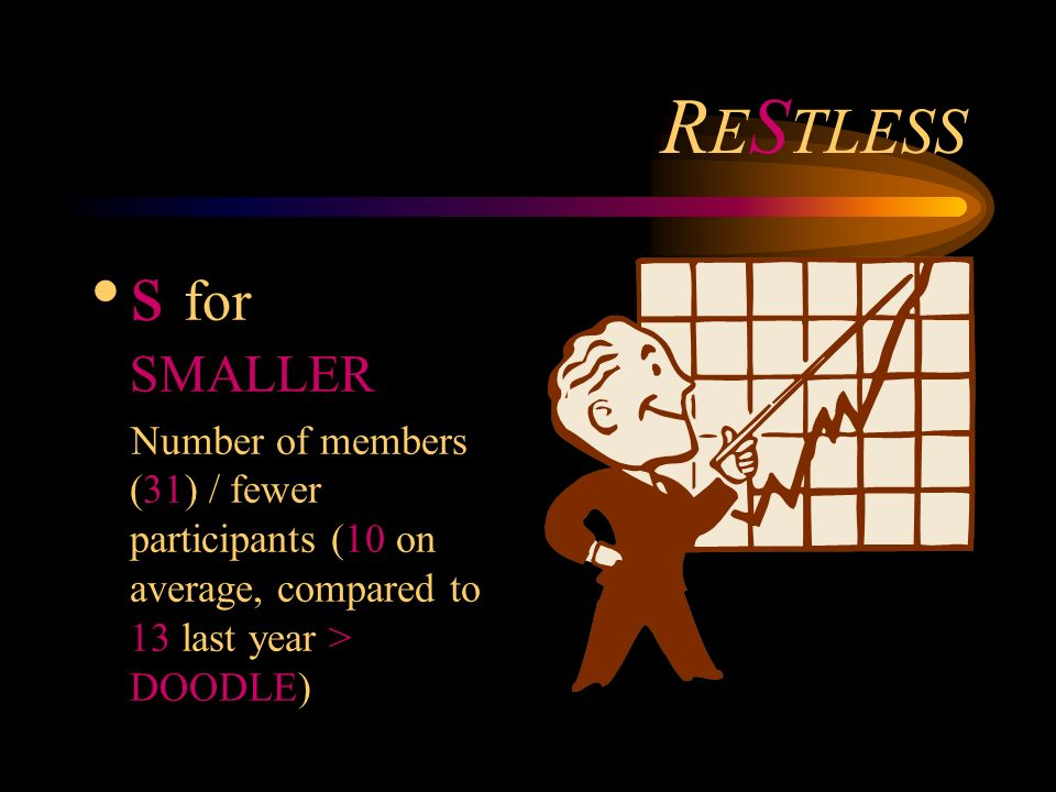R E S TLESS s for SMALLER Number of members (31) / fewer participants (10 on average, compared to 13 last year > DOODLE)