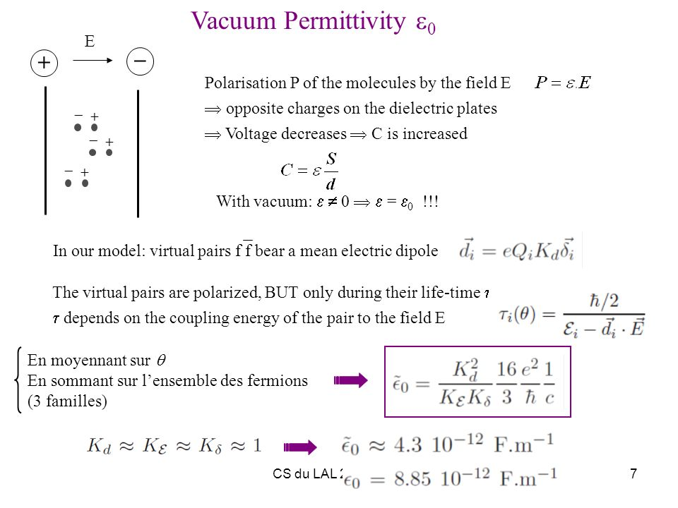 CS du LAL 28/06/20118 Vacuum Permeability 0 I B B = 0 nI + 0 M M = magnetization of the matter If matter is removed: B = 0 nI 0 In our model of vacuum: 0 originates from the magnetization of the virtual pairs The vacuum is paramagnetic Virtual fermion pair has a magnetic moment: It is aligned during its life-time depends on the coupling energy of the pair to the field E En moyennant sur En sommant sur lensemble des fermions (3 familles)