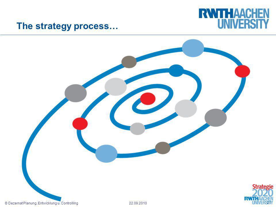 © Dezernat Planung, Entwicklung u. Controlling 22.09.2010 The strategy process… 21