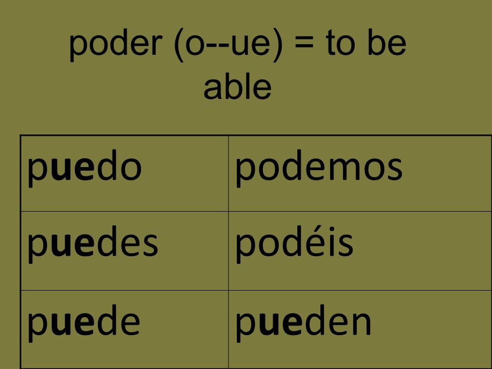 puedopodemos puedespodéis puedepueden poder (o--ue) = to be able