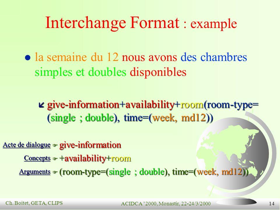 Ch. Boitet, GETA, CLIPS ACIDCA 2000, Monastir, 22-24/3/2000 14 Interchange Format : example la semaine du 12 nous avons des chambres simples et double