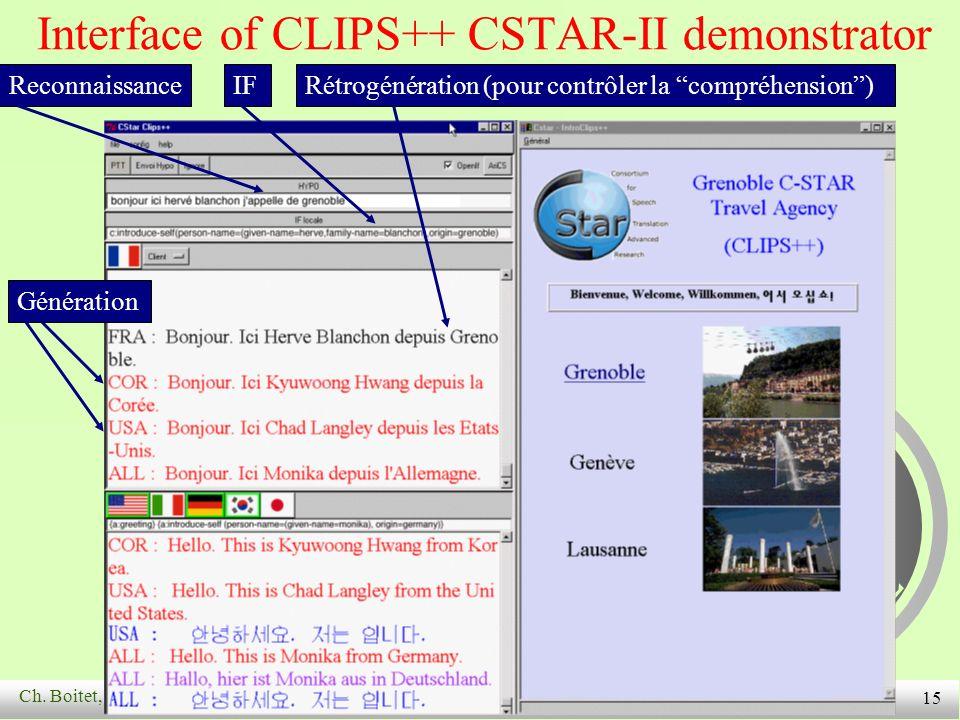 Ch. Boitet, GETA, CLIPS ACIDCA 2000, Monastir, 22-24/3/2000 15 Interface of CLIPS++ CSTAR-II demonstrator ReconnaissanceIF Rétrogénération (pour contr