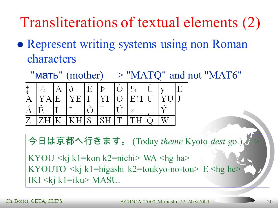 Ch. Boitet, GETA, CLIPS ACIDCA 2000, Monastir, 22-24/3/2000 20 Transliterations of textual elements (2) Represent writing systems using non Roman char