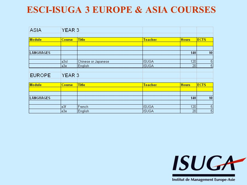 ESCI-ISUGA 3 EUROPE & ASIA COURSES