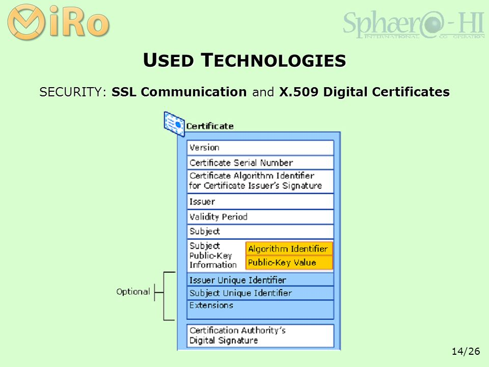 14/26 SECURITY: SSL Communication and X.509 Digital Certificates U SED T ECHNOLOGIES