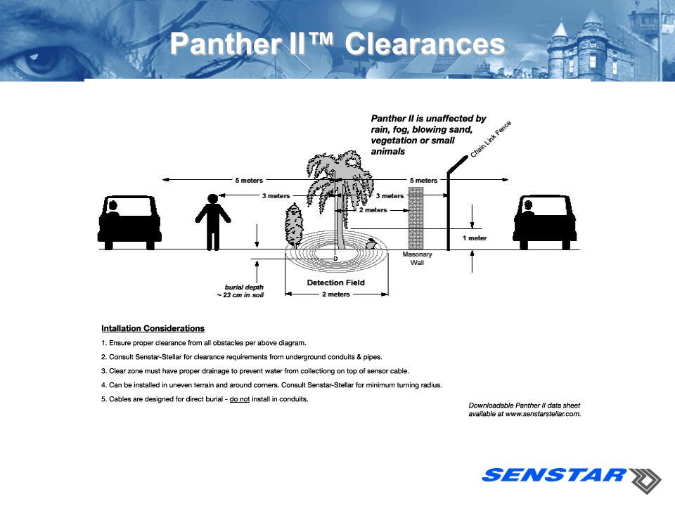 Panther II Clearances