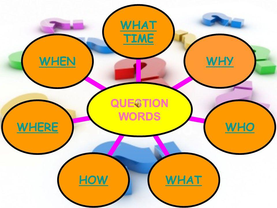 QUESTION WORDS By Your Beloved Teacher Maria Chiara Vistoli