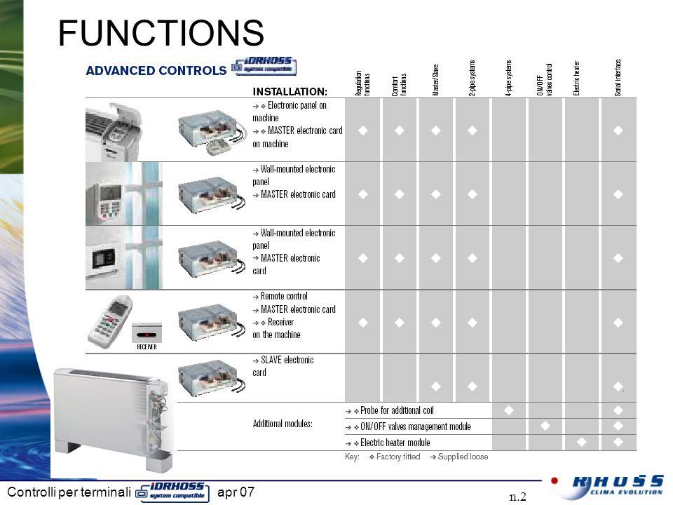 Controlli per terminali apr 07 n.2 FUNCTIONS
