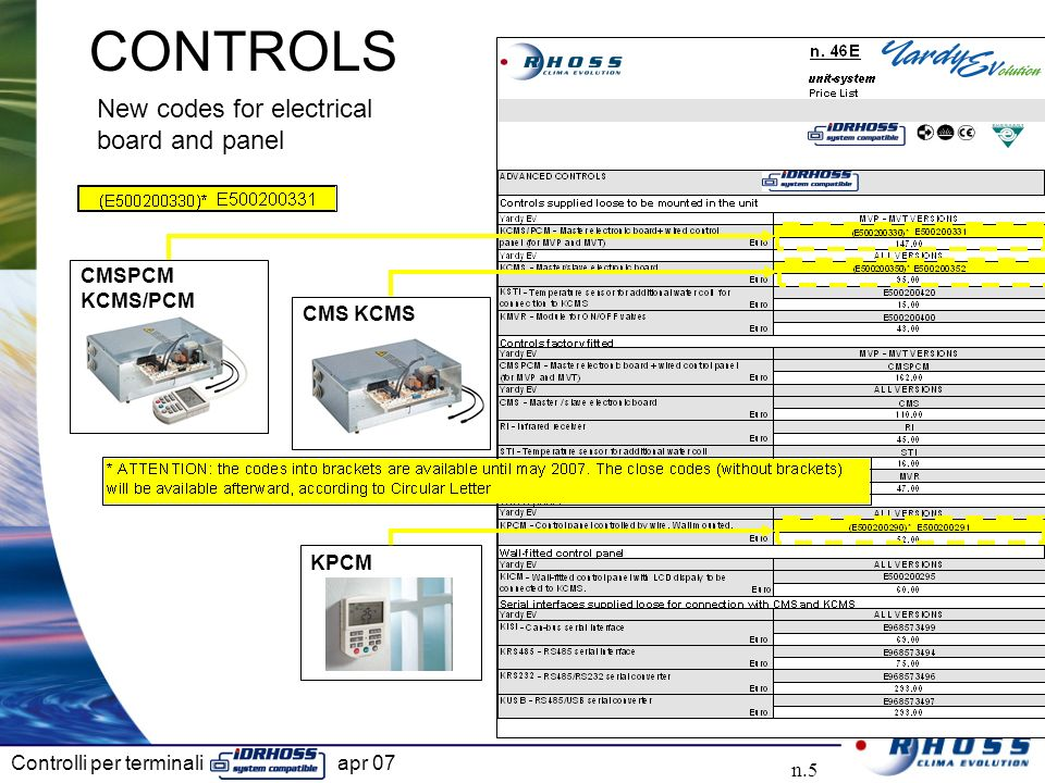 Controlli per terminali apr 07 n.5 CMSPCM KCMS/PCM KPCM CMS KCMS New codes for electrical board and panel CONTROLS