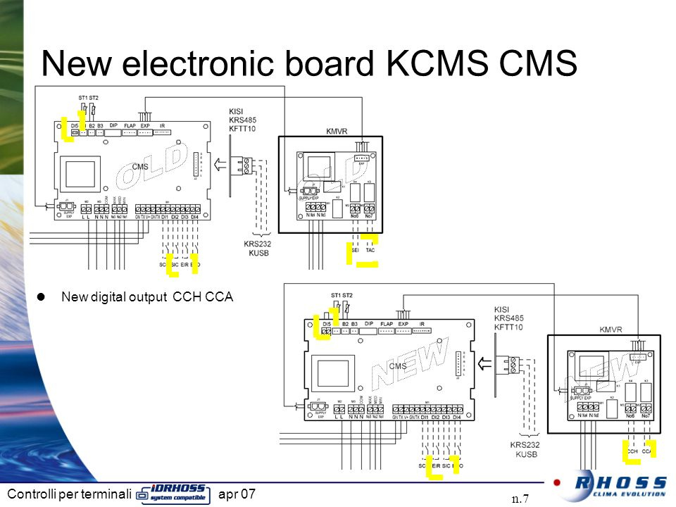 Controlli per terminali apr 07 n.7 New electronic board KCMS CMS New digital output CCH CCA