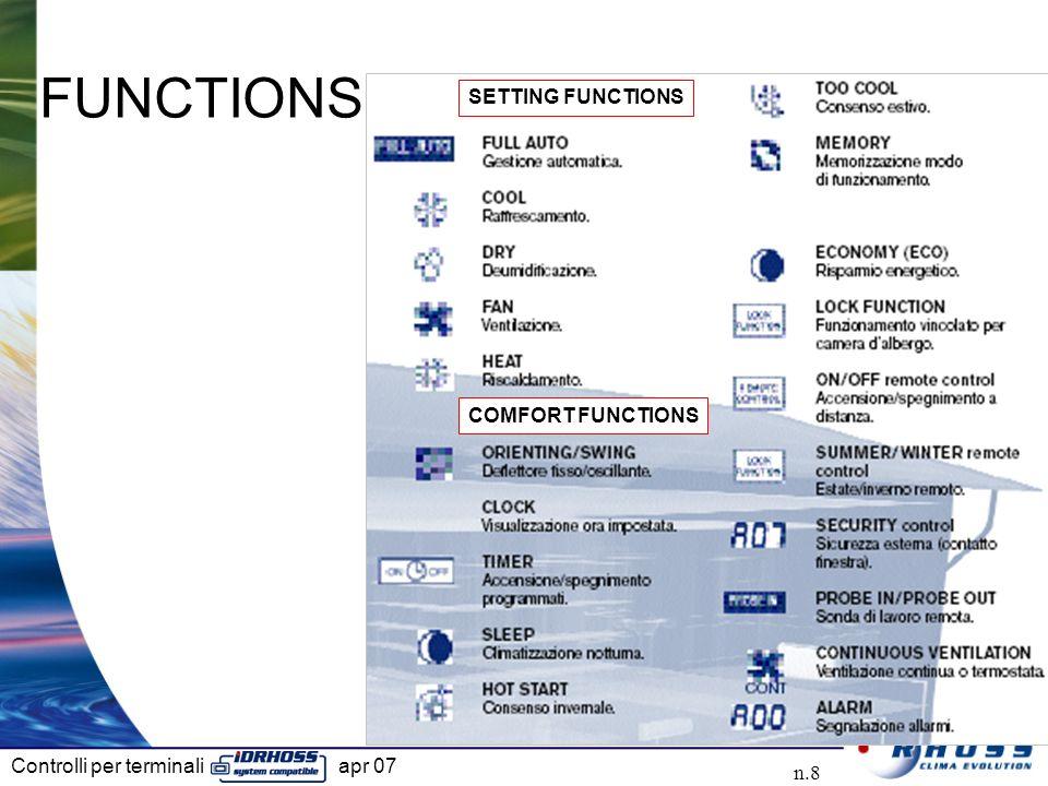 Controlli per terminali apr 07 n.8 FUNCTIONS SETTING FUNCTIONS COMFORT FUNCTIONS