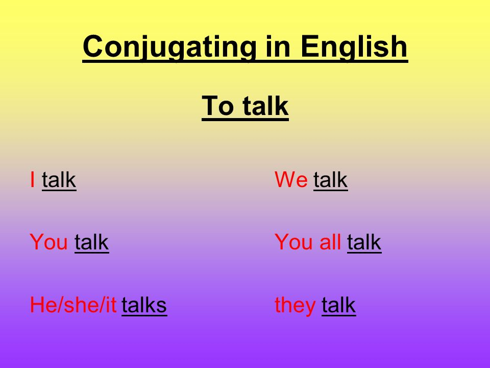 Conjugating in English To talk I talkWe talk You talkYou all talk He/she/it talksthey talk