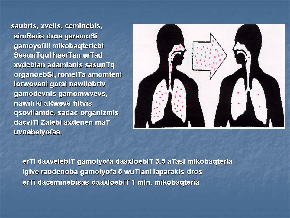 Tu gamomwvevis gamravlebisa da cxovelqmedebis SeCereba organizmis damcavma Zalebma ver SeZlo, iwyeba paTologiuri procesi da ziandeba organo an organoebi.