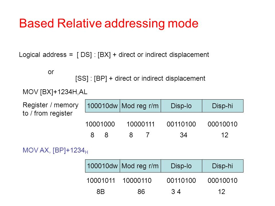 Based Relative addressing mode Logical address = [ DS] : [BX] + direct or indirect displacement [SS] : [BP] + direct or indirect displacement or MOV [