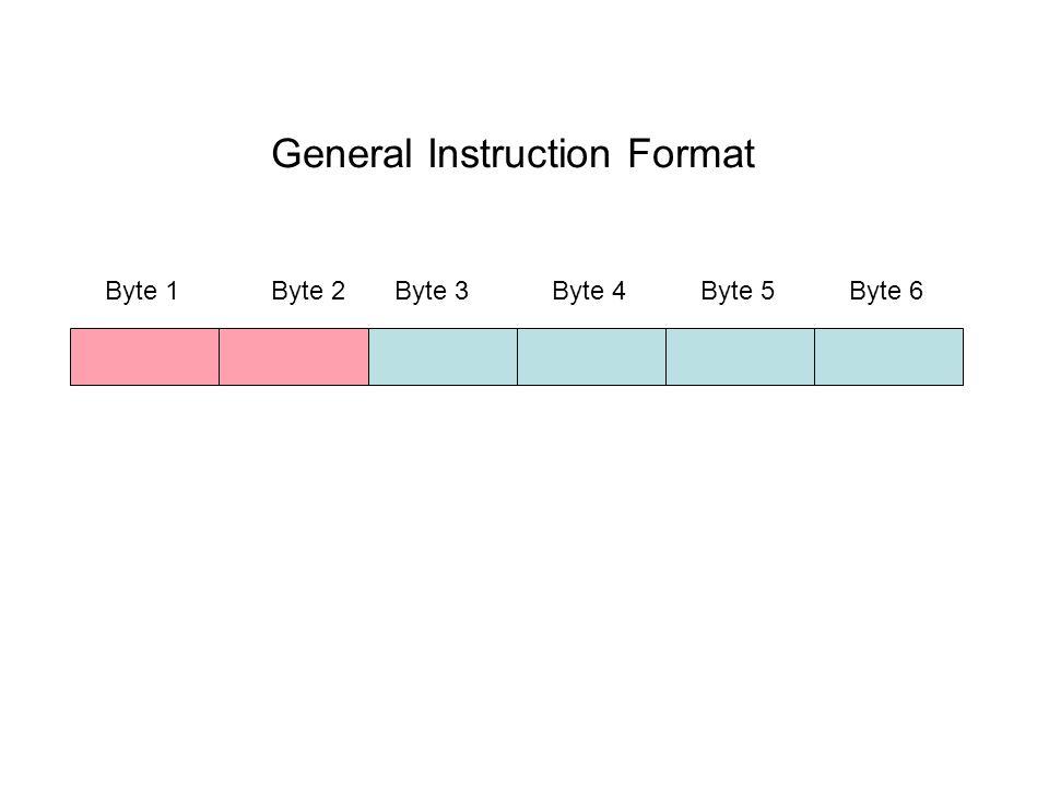 General Instruction Format Byte 1Byte 2Byte 3Byte 4Byte 5Byte 6