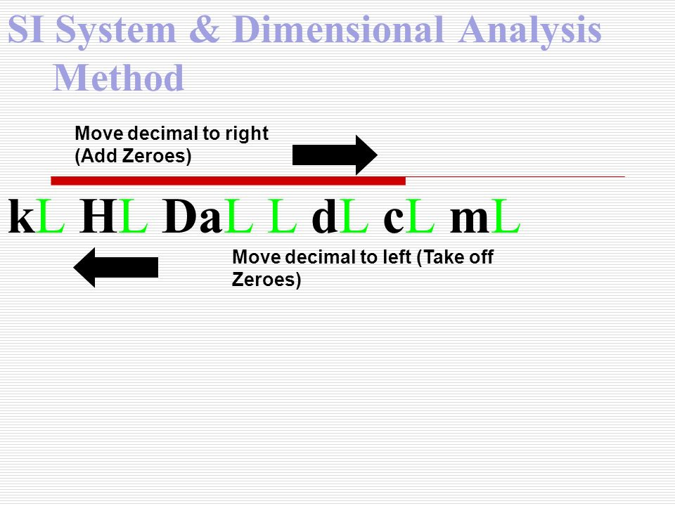 SI System & Dimensional Analysis Method kL HL DaL L dL cL mL Move decimal to right (Add Zeroes) Move decimal to left (Take off Zeroes)