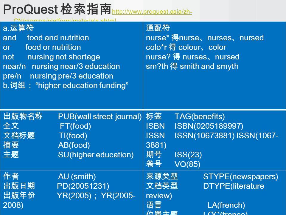 ProQuest http://www.proquest.asia/zh- CN/promos/platform/materials.shtml http://www.proquest.asia/zh- CN/promos/platform/materials.shtml a.