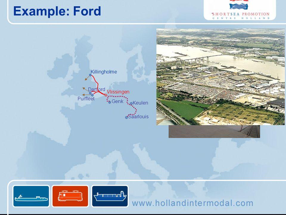 Genk Vlissingen Saarlouis Keulen Example: Ford Dartford Purfleet Killingholme