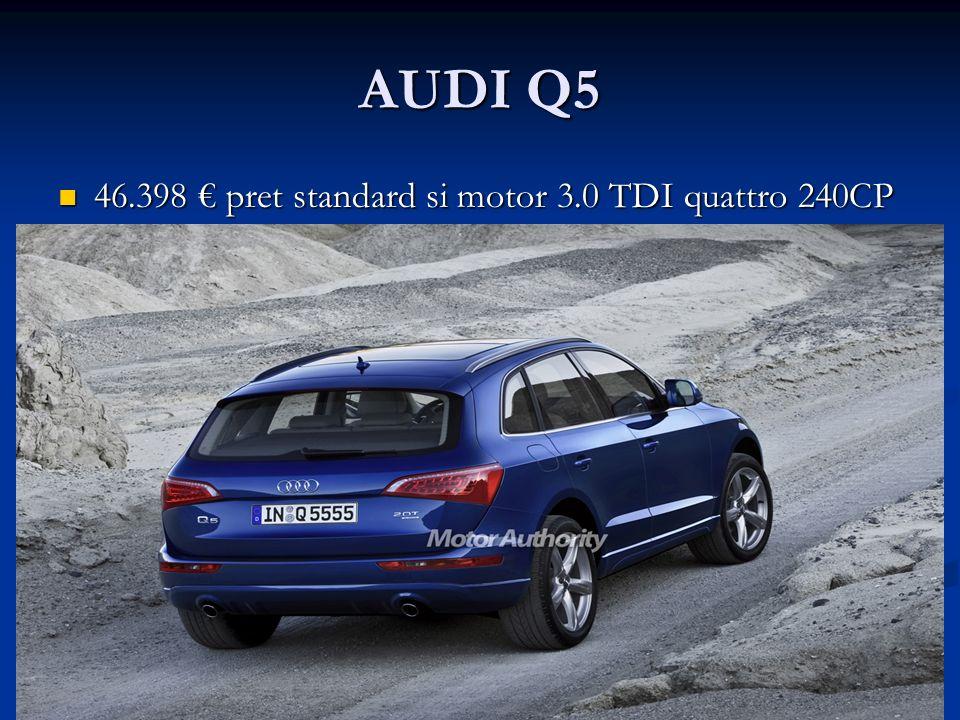 AUDI Q5 46.398 pret standard si motor 3.0 TDI quattro 240CP 46.398 pret standard si motor 3.0 TDI quattro 240CP