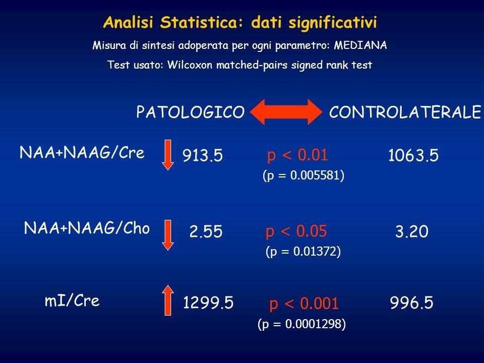 Analisi Statistica: dati significativi Misura di sintesi adoperata per ogni parametro: MEDIANA Test usato: Wilcoxon matched-pairs signed rank test PAT
