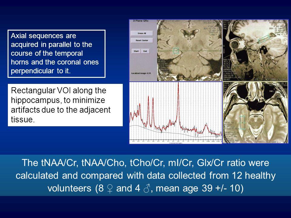 Analisi Statistica: dati significativi Misura di sintesi adoperata per ogni parametro: MEDIANA Test usato: Wilcoxon matched-pairs signed rank test PATOLOGICO p < 0.05 (p = 0.01372) CONTROLATERALE p < 0.01 (p = 0.005581) p < 0.001 (p = 0.0001298) NAA+NAAG/Cho NAA+NAAG/Cre mI/Cre 913.51063.5 2.553.20 1299.5996.5