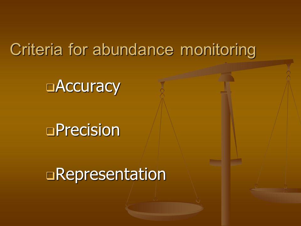 Criteria for abundance monitoring Accuracy Accuracy Precision Precision Representation Representation