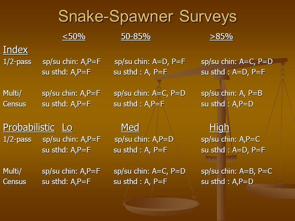 Snake-Spawner Surveys 85% 85%Index 1/2-pass sp/su chin: A,P=F sp/su chin: A=D, P=F sp/su chin: A=C, P=D su sthd: A,P=F su sthd : A, P=F su sthd : A=D, P=F su sthd: A,P=F su sthd : A, P=F su sthd : A=D, P=F Multi/ sp/su chin: A,P=F sp/su chin: A=C, P=D sp/su chin: A, P=B Census su sthd: A,P=F su sthd : A,P=F su sthd : A,P=D ProbabilisticLoMedHigh 1/2-pass sp/su chin: A,P=F sp/su chin: A,P=D sp/su chin: A,P=C su sthd: A,P=F su sthd : A, P=F su sthd : A=D, P=F su sthd: A,P=F su sthd : A, P=F su sthd : A=D, P=F Multi/ sp/su chin: A,P=F sp/su chin: A=C, P=D sp/su chin: A=B, P=C Census su sthd: A,P=F su sthd : A, P=F su sthd : A,P=D