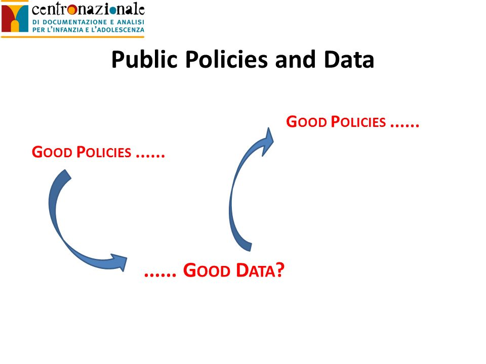 Public Policies and Data G OOD P OLICIES............ G OOD D ATA ? G OOD P OLICIES......