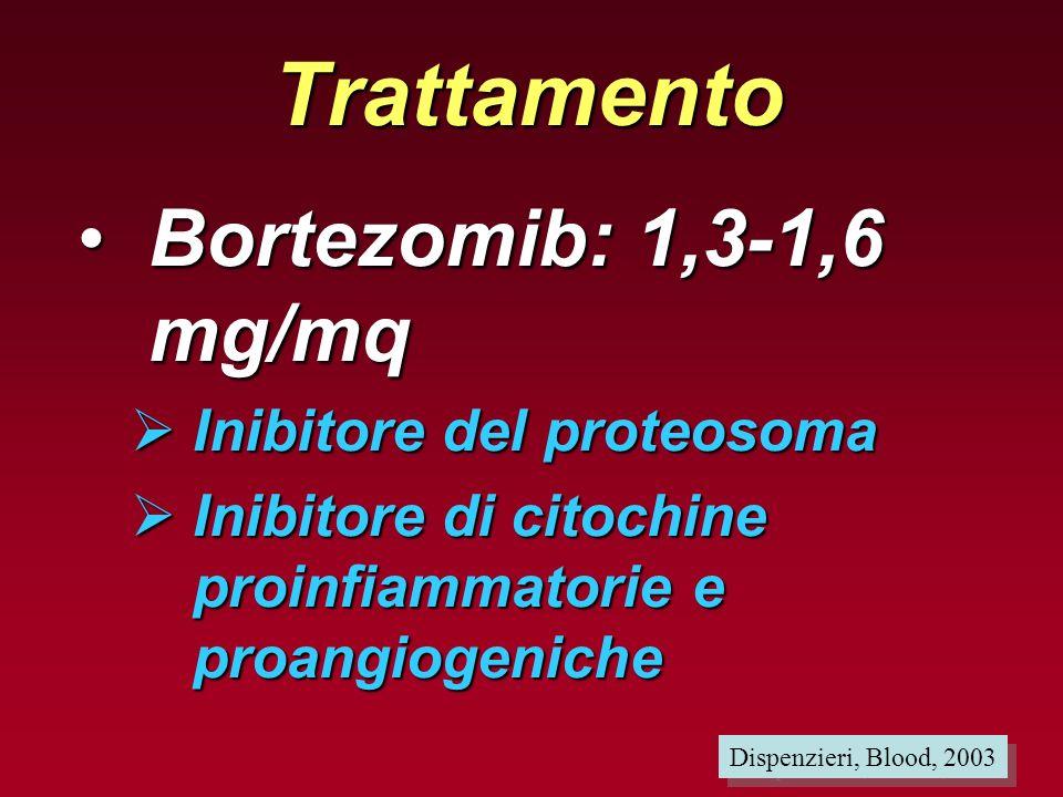 Trattamento Bortezomib: 1,3-1,6 mg/mqBortezomib: 1,3-1,6 mg/mq Inibitore del proteosoma Inibitore del proteosoma Inibitore di citochine proinfiammator