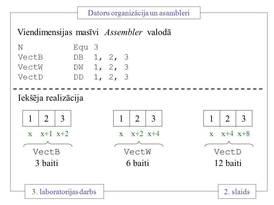 2 2. slaids Datoru organizācija un asambleri 3. laboratorijas darbs Viendimensijas masīvi Assembler valodā N Equ 3 VectB DB 1, 2, 3 VectW DW 1, 2, 3 V