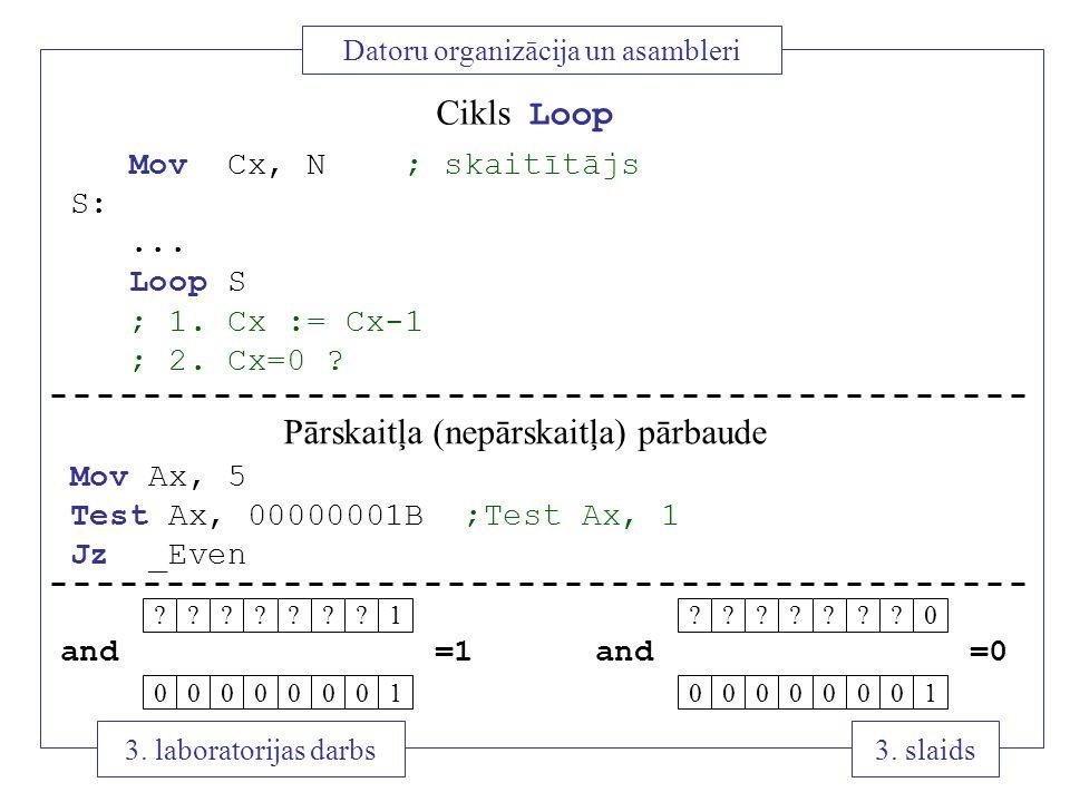 3 3. slaids Datoru organizācija un asambleri 3. laboratorijas darbs Cikls Loop Mov Cx, N ; skaitītājs S:... Loop S ; 1. Cx := Cx-1 ; 2. Cx=0 ? Pārskai