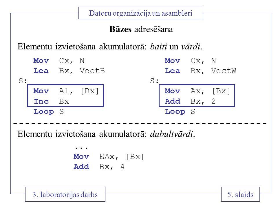 5 5. slaids Datoru organizācija un asambleri 3. laboratorijas darbs Elementu izvietošana akumulatorā: baiti un vārdi. Mov Cx, N Lea Bx, VectB S: Mov A