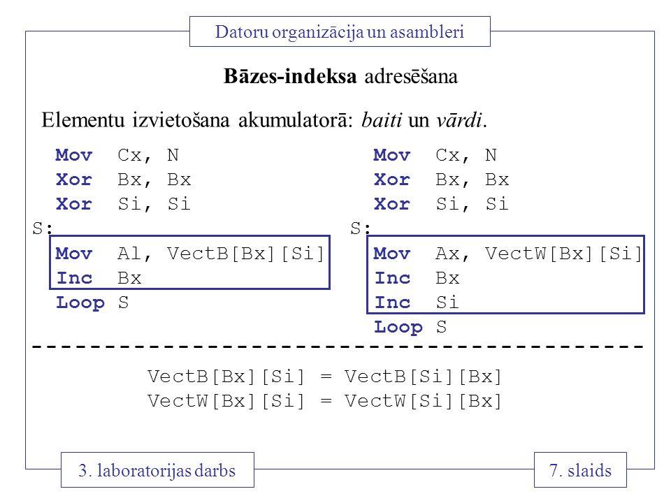 7 7. slaids Datoru organizācija un asambleri 3. laboratorijas darbs Bāzes-indeksa adresēšana Mov Cx, N Xor Bx, Bx Xor Si, Si S: Mov Al, VectB[Bx][Si]