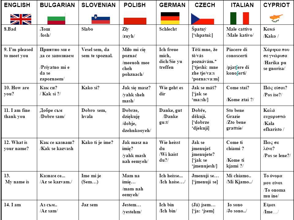 ENGLISHBULGARIANSLOVENIAN POLISHGERMAN CZECH ITALIANCYPRIOT 8.BadЛош /losh/ SlaboZły /zuyh/ SchlechtŠpatný [shpatni:] Male cattivo /Male kativo/ Κακό
