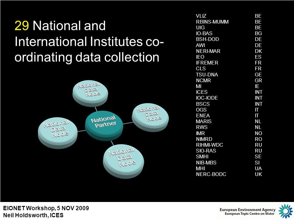 EIONET Workshop, 5 NOV 2009 Neil Holdsworth, ICES VLIZBE RBINS-MUMMBE UlGBE IO-BASBG BSH-DODDE AWIDE NERI-MARDK IEOES IFREMERFR CLSFR TSU-DNAGE NCMRGR