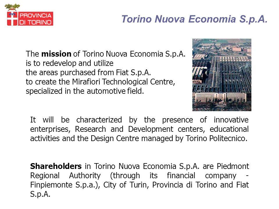 Torino Nuova Economia S.p.A.