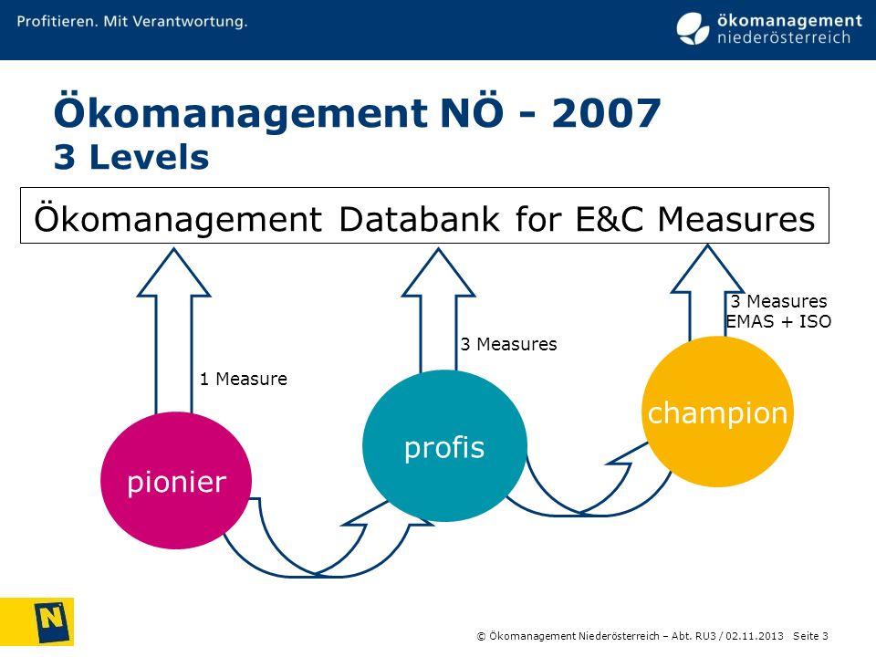 © Ökomanagement Niederösterreich – Abt. RU3 / Seite 3 02.11.2013 Ökomanagement NÖ - 2007 3 Levels Ökomanagement Databank for E&C Measures pionier prof