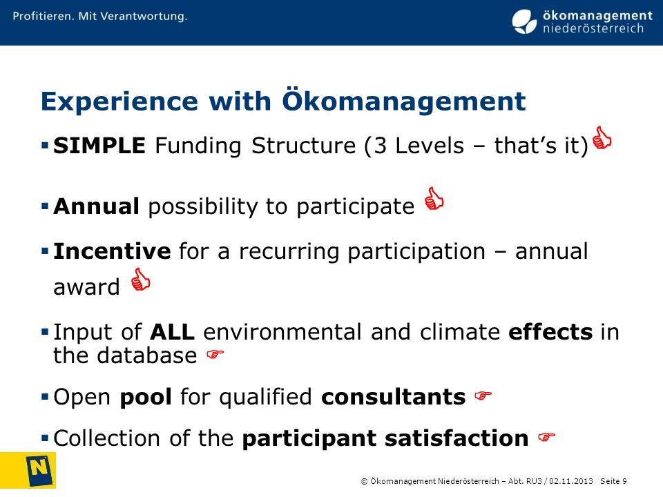© Ökomanagement Niederösterreich – Abt. RU3 / Seite 9 02.11.2013 Experience with Ökomanagement SIMPLE Funding Structure (3 Levels – thats it) Annual p