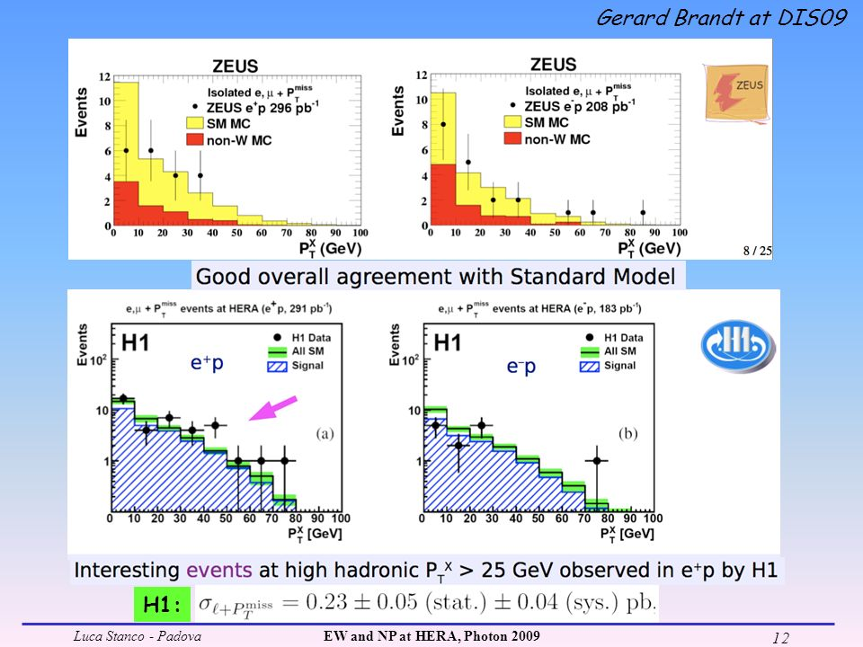Luca Stanco - PadovaEW and NP at HERA, Photon 2009 12 Gerard Brandt at DIS09 H1: